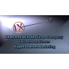 IX Brand SEO Services Company